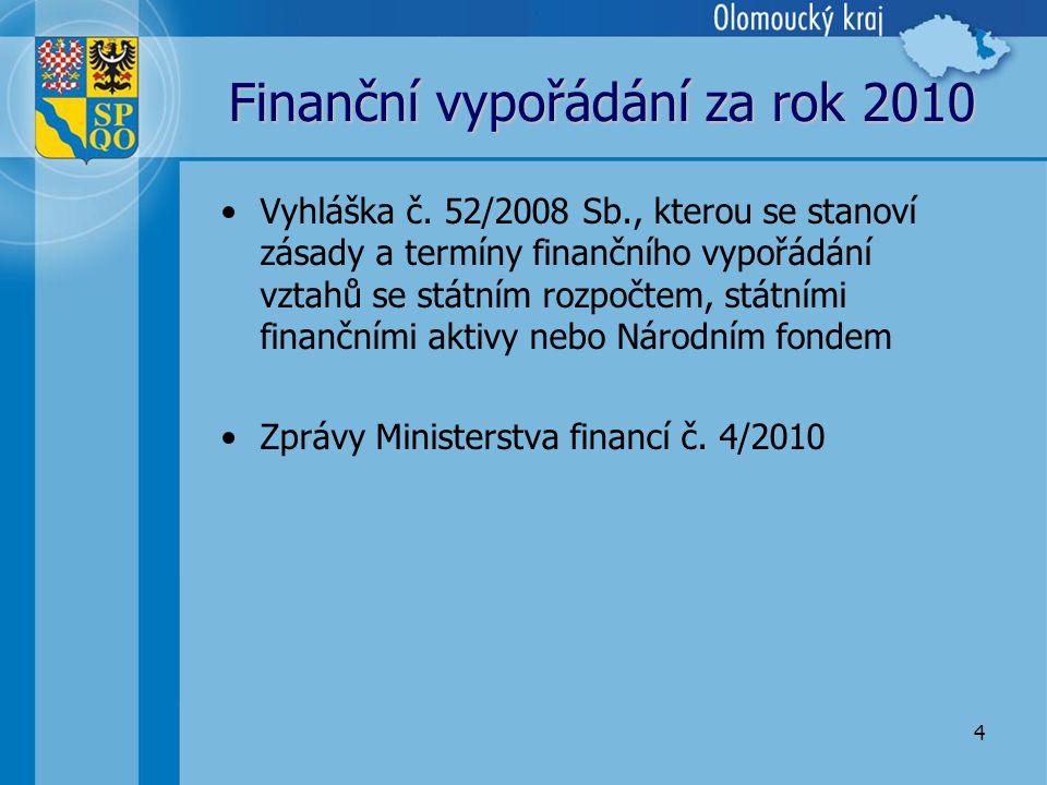 4 Finanční vypořádání za rok 2010 •Vyhláška č.