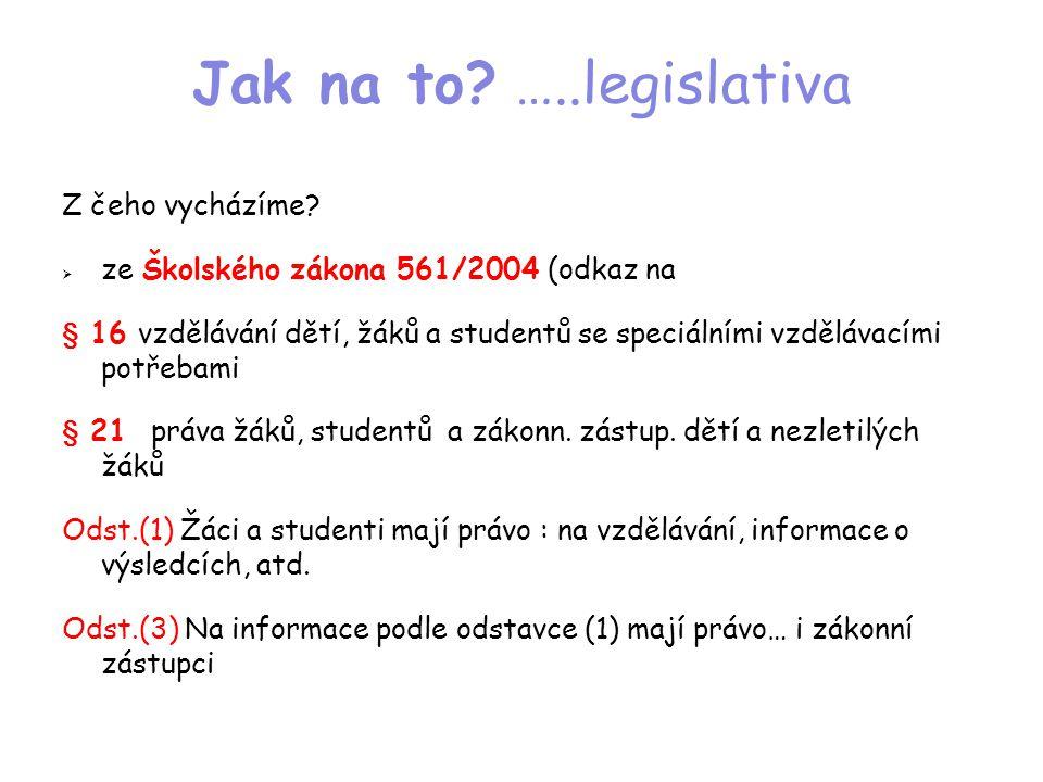 Jak na to? …..legislativa Z čeho vycházíme?  ze Školského zákona 561/2004 (odkaz na § 16 vzdělávání dětí, žáků a studentů se speciálními vzdělávacími
