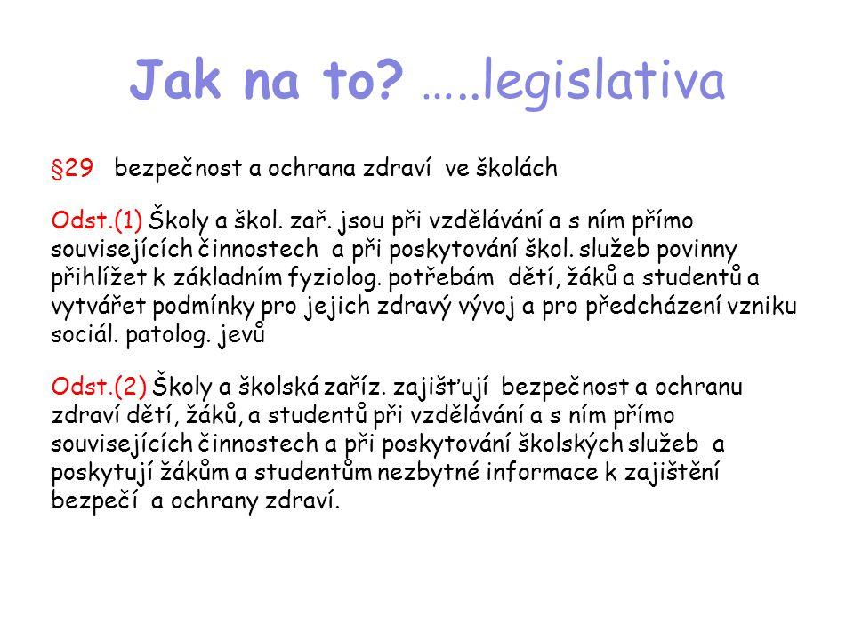 Jak na to? …..legislativa §29 bezpečnost a ochrana zdraví ve školách Odst.(1) Školy a škol. zař. jsou při vzdělávání a s ním přímo souvisejících činno