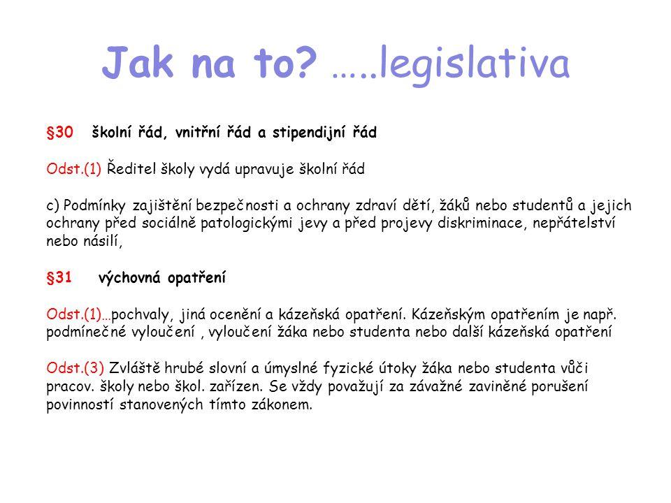 Jak na to? …..legislativa §30 školní řád, vnitřní řád a stipendijní řád Odst.(1) Ředitel školy vydá upravuje školní řád c) Podmínky zajištění bezpečno