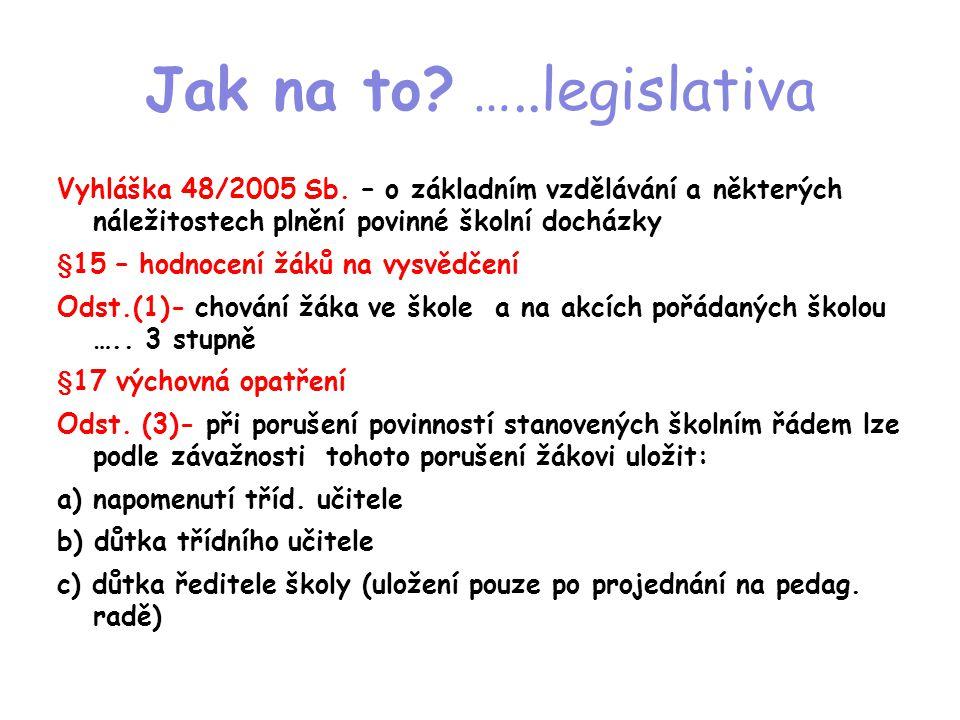 Jak na to? …..legislativa Vyhláška 48/2005 Sb. – o základním vzdělávání a některých náležitostech plnění povinné školní docházky §15 – hodnocení žáků