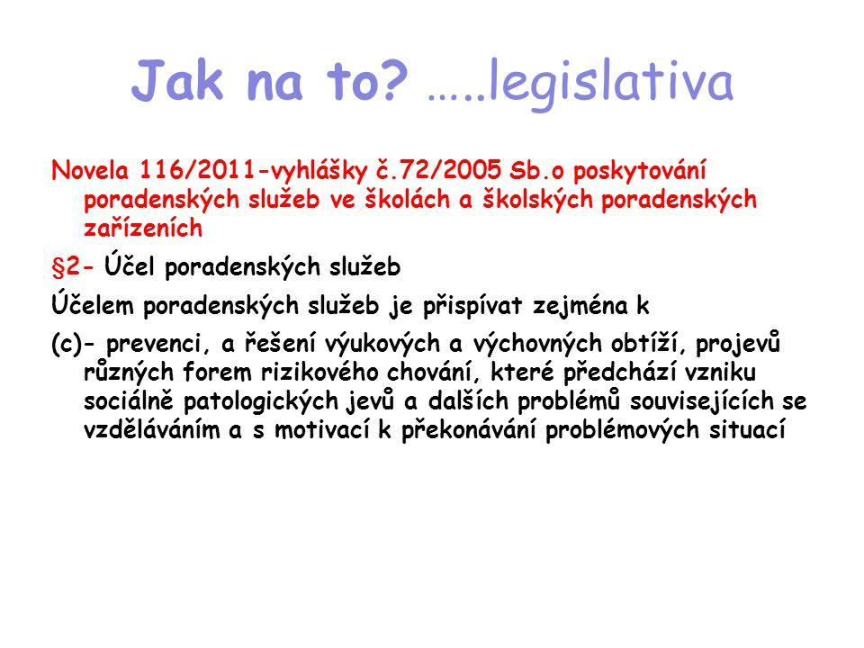 Jak na to? …..legislativa Novela 116/2011-vyhlášky č.72/2005 Sb.o poskytování poradenských služeb ve školách a školských poradenských zařízeních §2- Ú