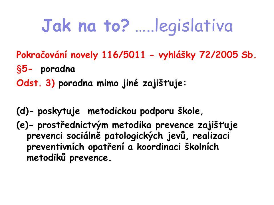 Jak na to? …..legislativa Pokračování novely 116/5011 - vyhlášky 72/2005 Sb. §5- poradna Odst. 3) poradna mimo jiné zajišťuje: (d)- poskytuje metodick