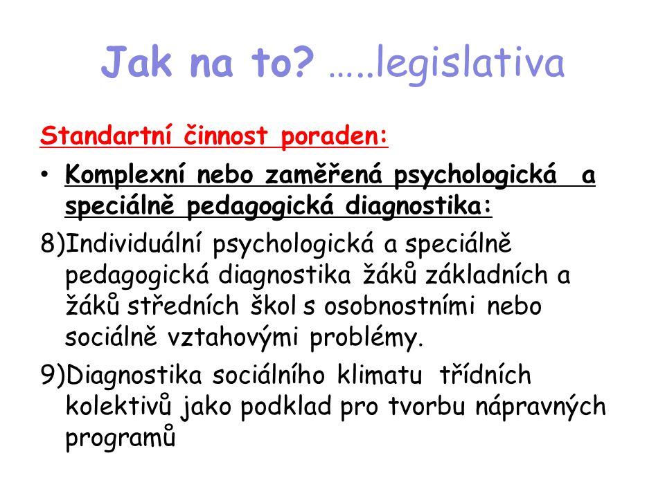 Jak na to? …..legislativa Standartní činnost poraden: • Komplexní nebo zaměřená psychologická a speciálně pedagogická diagnostika: 8)Individuální psyc
