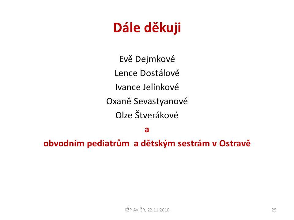 Dále děkuji Evě Dejmkové Lence Dostálové Ivance Jelínkové Oxaně Sevastyanové Olze Štverákové a obvodním pediatrům a dětským sestrám v Ostravě 25KŽP AV