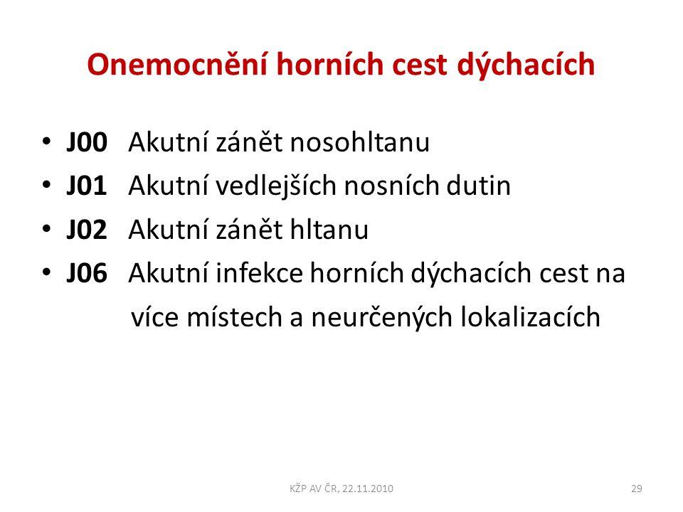 Onemocnění horních cest dýchacích • J00 Akutní zánět nosohltanu • J01 Akutní vedlejších nosních dutin • J02 Akutní zánět hltanu • J06 Akutní infekce h