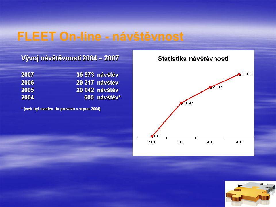 Vývoj návštěvnosti 2004 – 2007 200736 973 návštěv 200629 317 návštěv 200520 042 návštěv 2004 600 návštěv* * (web byl uveden do provozu v srpnu 2004) FLEET On-line - návštěvnost