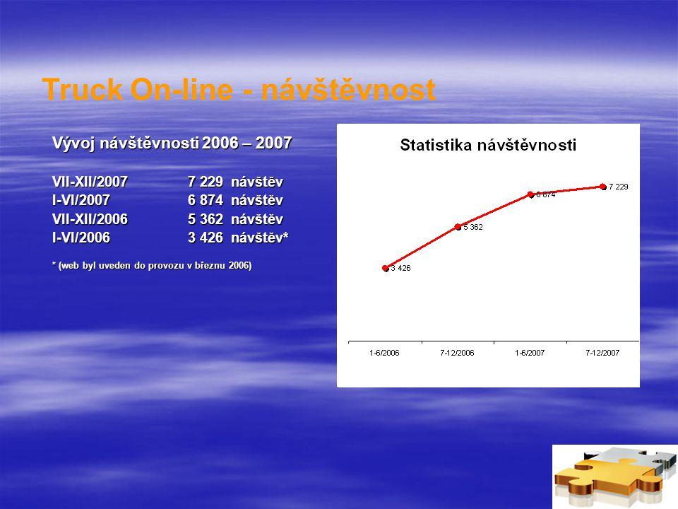 Truck On-line - návštěvnost Vývoj návštěvnosti 2006 – 2007 VII-XII/20077 229 návštěv I-VI/20076 874 návštěv VII-XII/20065 362 návštěv I-VI/20063 426 návštěv* * (web byl uveden do provozu v březnu 2006)