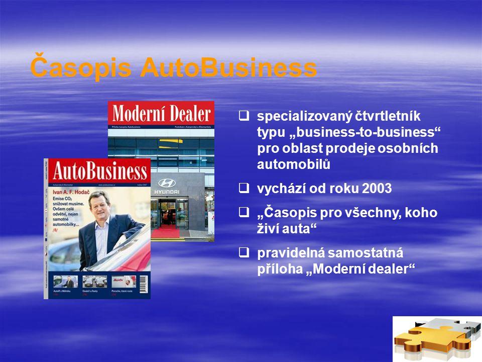 """Časopis AutoBusiness  specializovaný čtvrtletník typu """"business-to-business pro oblast prodeje osobních automobilů  vychází od roku 2003  """"Časopis pro všechny, koho živí auta  pravidelná samostatná příloha """"Moderní dealer"""