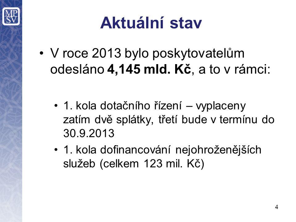 4 •V roce 2013 bylo poskytovatelům odesláno 4,145 mld. Kč, a to v rámci: •1. kola dotačního řízení – vyplaceny zatím dvě splátky, třetí bude v termínu