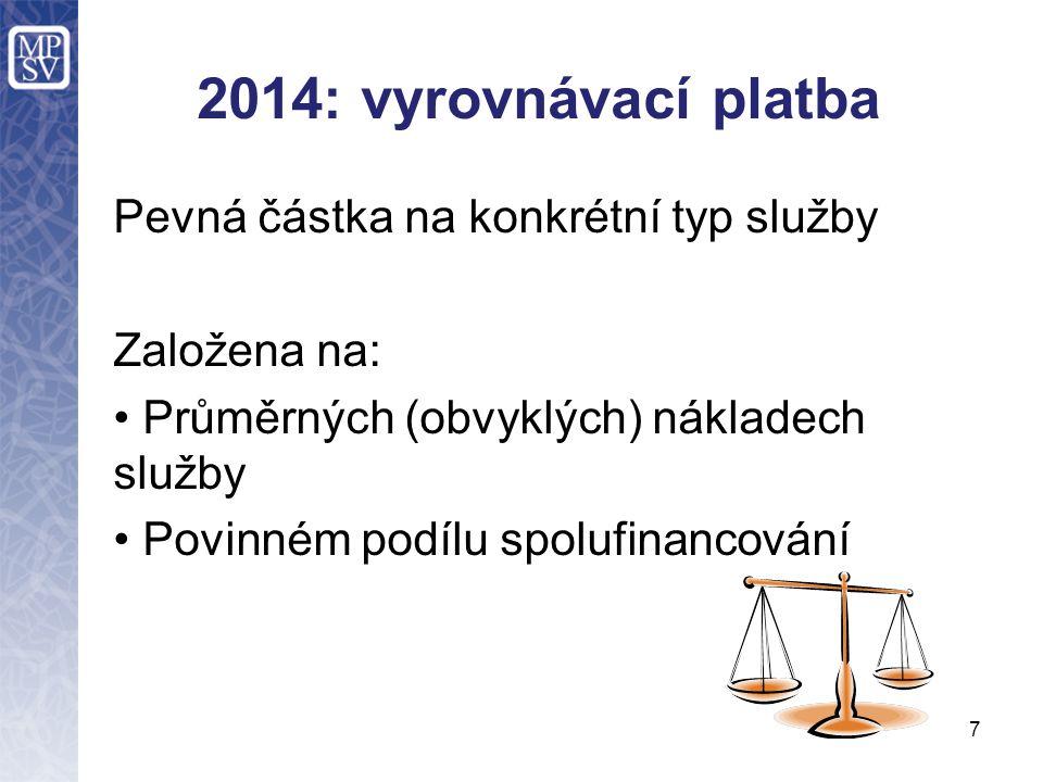 2014: vyrovnávací platba Výpočet zohledňuje: • Druh služby • Způsob poskytování (A, P, T) • Povinné úhrady klientů Vstupy pro výpočet: data z výkaznictví Představení výpočtu: srpen 2013 (v rámci Principů a priorit dotačního řízení pro rok 2014 ) 8