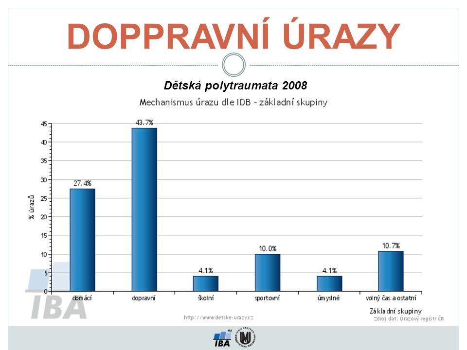 DOPPRAVNÍ ÚRAZY Dětská polytraumata 2008