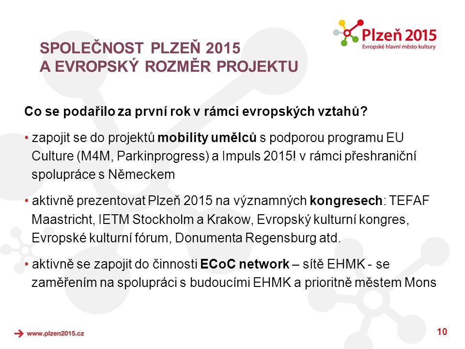 10 Co se podařilo za první rok v rámci evropských vztahů? • zapojit se do projektů mobility umělců s podporou programu EU Culture (M4M, Parkinprogress