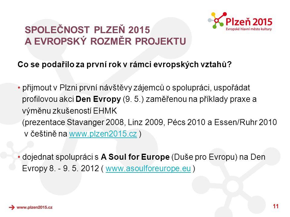 11 Co se podařilo za první rok v rámci evropských vztahů? • přijmout v Plzni první návštěvy zájemců o spolupráci, uspořádat profilovou akci Den Evropy