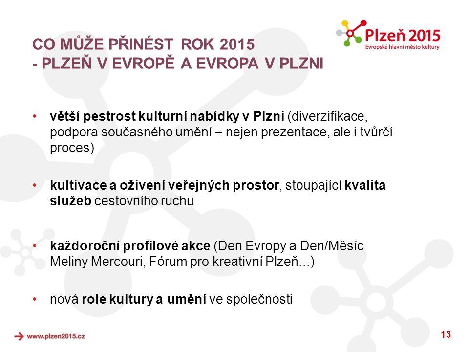 13 CO MŮŽE PŘINÉST ROK 2015 - PLZEŇ V EVROPĚ A EVROPA V PLZNI •větší pestrost kulturní nabídky v Plzni (diverzifikace, podpora současného umění – neje