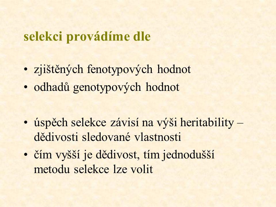 selekci provádíme dle •zjištěných fenotypových hodnot •odhadů genotypových hodnot •úspěch selekce závisí na výši heritability – dědivosti sledované vl