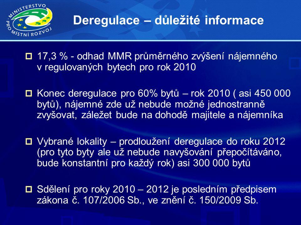 Deregulace – důležité informace 17,3 % - odhad MMR průměrného zvýšení nájemného v regulovaných bytech pro rok 2010 Konec deregulace pro 60% bytů – rok 2010 ( asi 450 000 bytů), nájemné zde už nebude možné jednostranně zvyšovat, záležet bude na dohodě majitele a nájemníka Vybrané lokality – prodloužení deregulace do roku 2012 (pro tyto byty ale už nebude navyšování přepočítáváno, bude konstantní pro každý rok) asi 300 000 bytů Sdělení pro roky 2010 – 2012 je posledním předpisem zákona č.