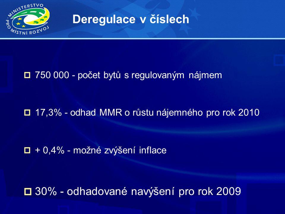 Deregulace v číslech 750 000 - počet bytů s regulovaným nájmem 17,3% - odhad MMR o růstu nájemného pro rok 2010 + 0,4% - možné zvýšení inflace 30% - odhadované navýšení pro rok 2009