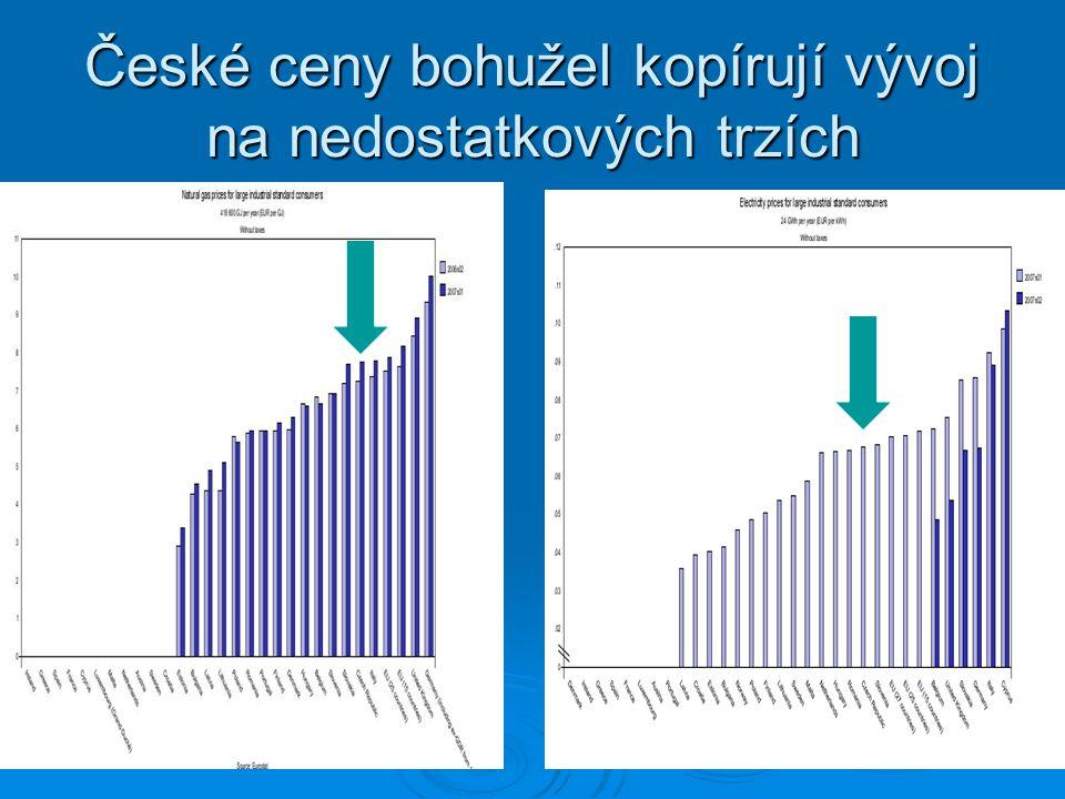 České ceny bohužel kopírují vývoj na nedostatkových trzích