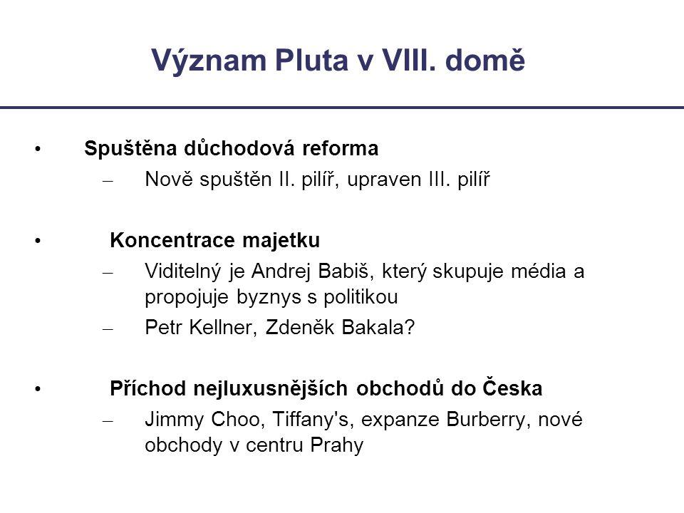 Význam Pluta v VIII. domě • Spuštěna důchodová reforma – Nově spuštěn II. pilíř, upraven III. pilíř • Koncentrace majetku – Viditelný je Andrej Babiš,