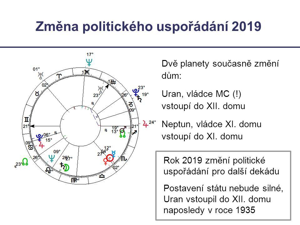 Změna politického uspořádání 2019 Dvě planety současně změní dům: Uran, vládce MC (!) vstoupí do XII. domu Neptun, vládce XI. domu vstoupí do XI. domu