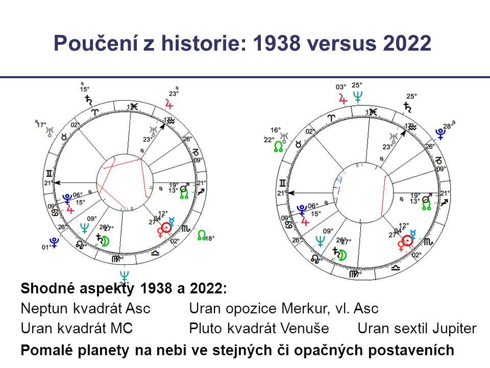 Poučení z historie: 1938 versus 2022 Shodné aspekty 1938 a 2022: Neptun kvadrát AscUran opozice Merkur, vl. Asc Uran kvadrát MCPluto kvadrát VenušeUra
