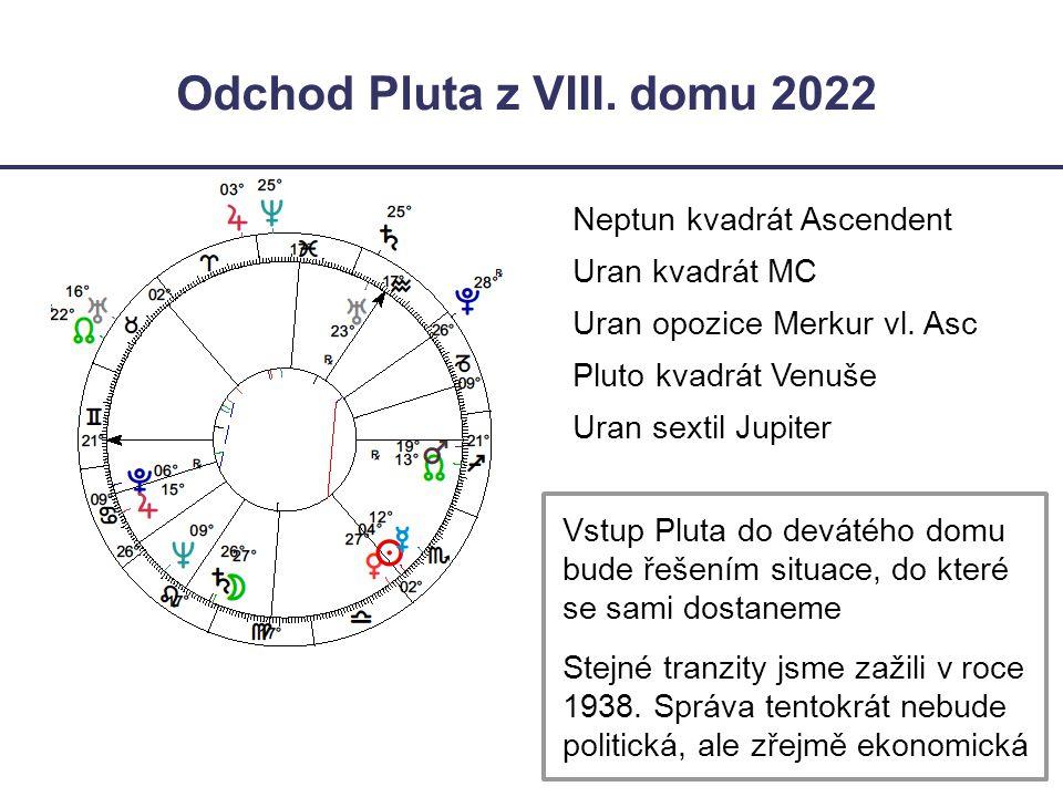 Odchod Pluta z VIII. domu 2022 Neptun kvadrát Ascendent Uran kvadrát MC Uran opozice Merkur vl. Asc Pluto kvadrát Venuše Uran sextil Jupiter Vstup Plu