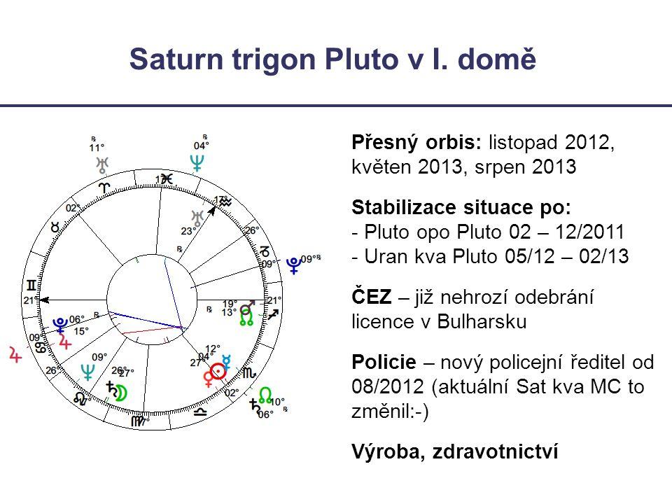 Saturn trigon Pluto v I. domě Přesný orbis: listopad 2012, květen 2013, srpen 2013 Stabilizace situace po: - Pluto opo Pluto 02 – 12/2011 - Uran kva P