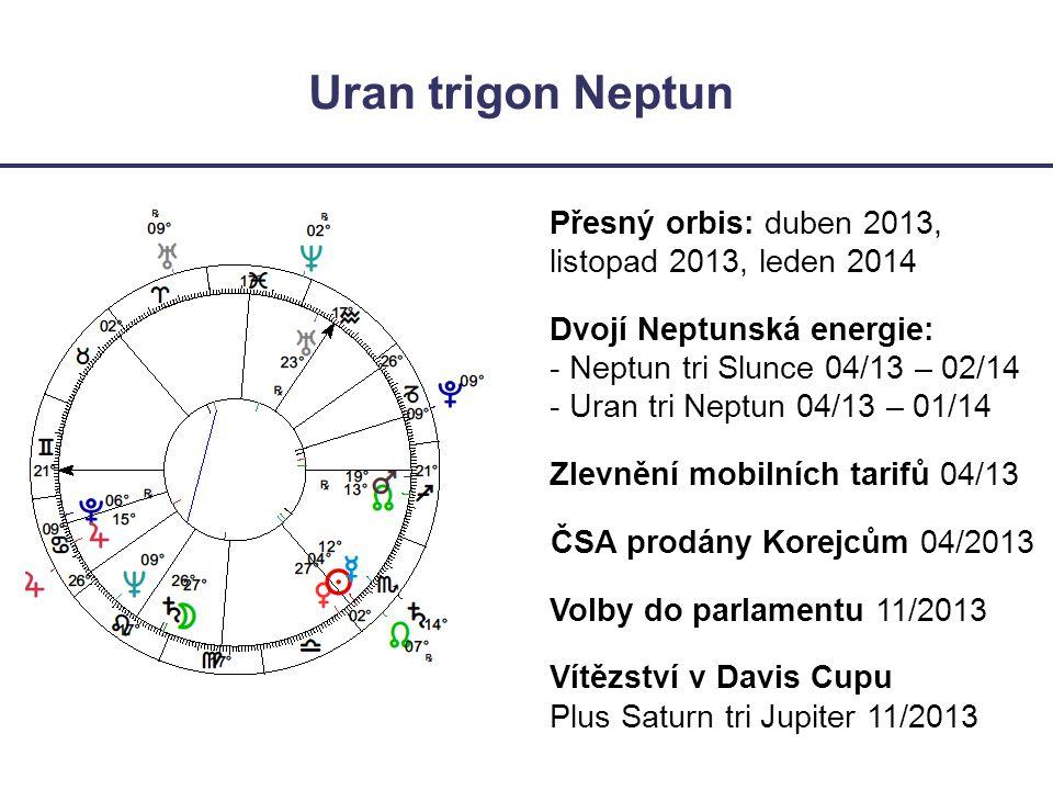 Uran trigon Neptun Přesný orbis: duben 2013, listopad 2013, leden 2014 Dvojí Neptunská energie: - Neptun tri Slunce 04/13 – 02/14 - Uran tri Neptun 04