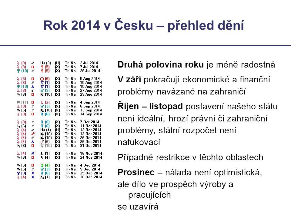 Rok 2014 v Česku – přehled dění Druhá polovina roku je méně radostná V září pokračují ekonomické a finanční problémy navázané na zahraničí Říjen – lis