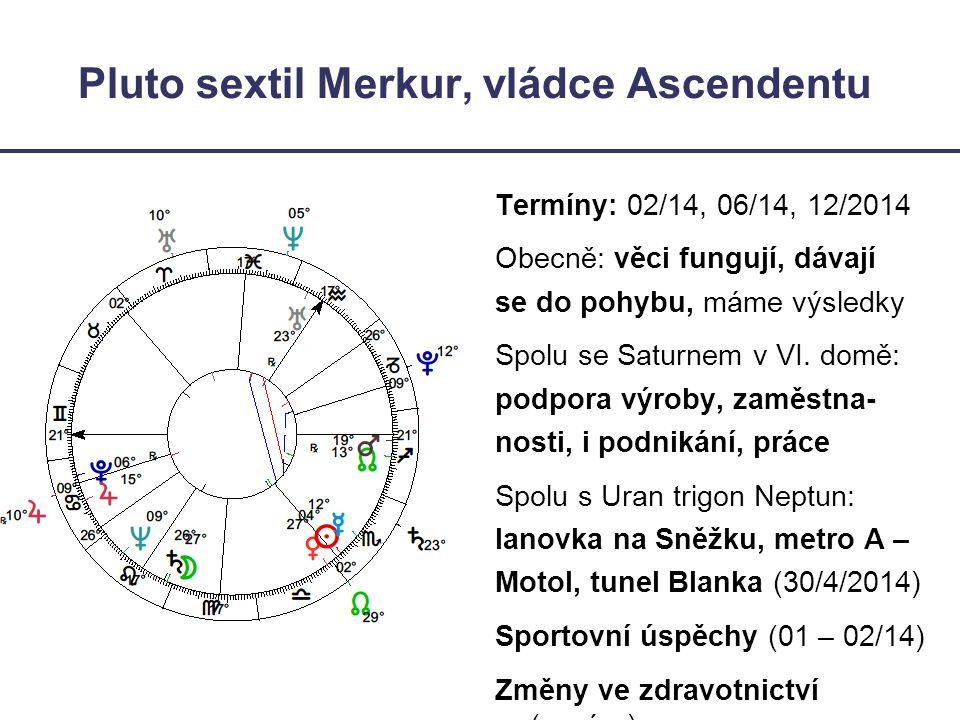 Pluto sextil Merkur, vládce Ascendentu Termíny: 02/14, 06/14, 12/2014 Obecně: věci fungují, dávají se do pohybu, máme výsledky Spolu se Saturnem v VI.