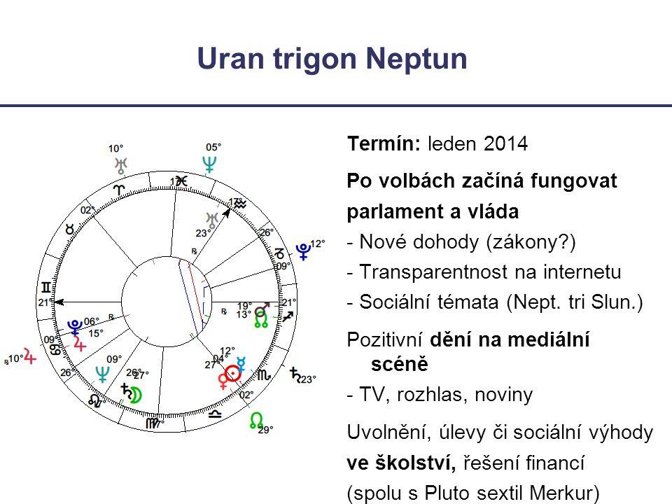 Uran trigon Neptun Termín: leden 2014 Po volbách začíná fungovat parlament a vláda - Nové dohody (zákony?) - Transparentnost na internetu - Sociální t