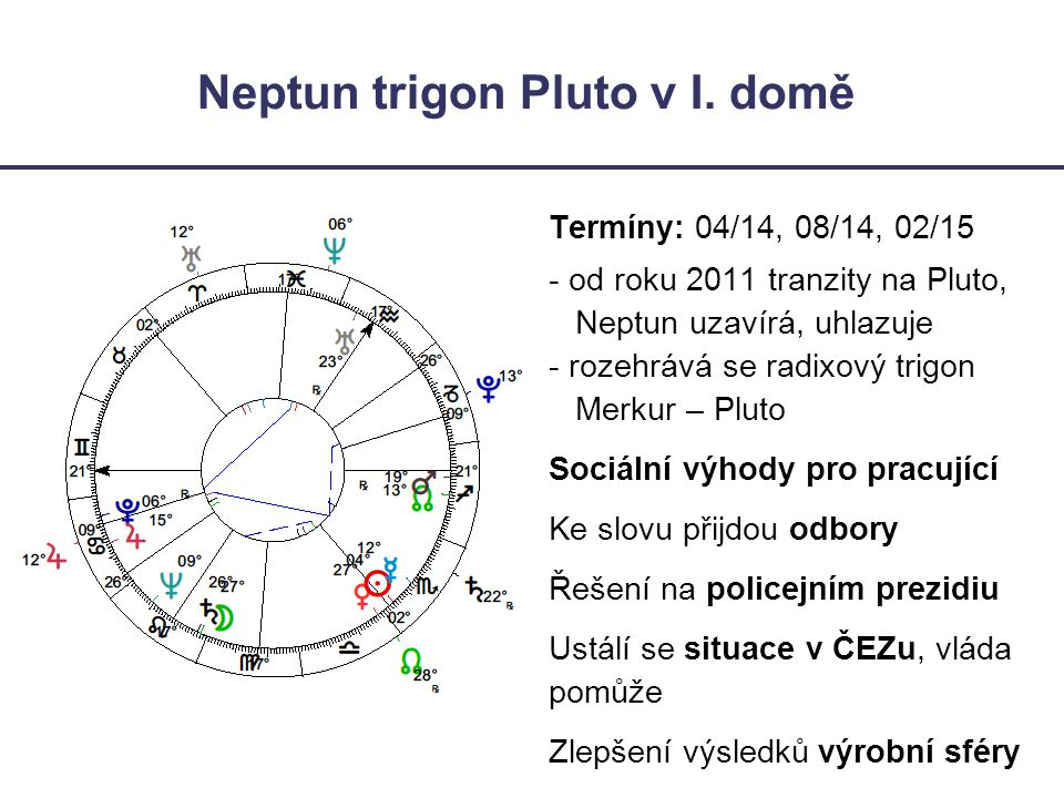 Neptun trigon Pluto v I. domě Termíny: 04/14, 08/14, 02/15 - od roku 2011 tranzity na Pluto, Neptun uzavírá, uhlazuje - rozehrává se radixový trigon M
