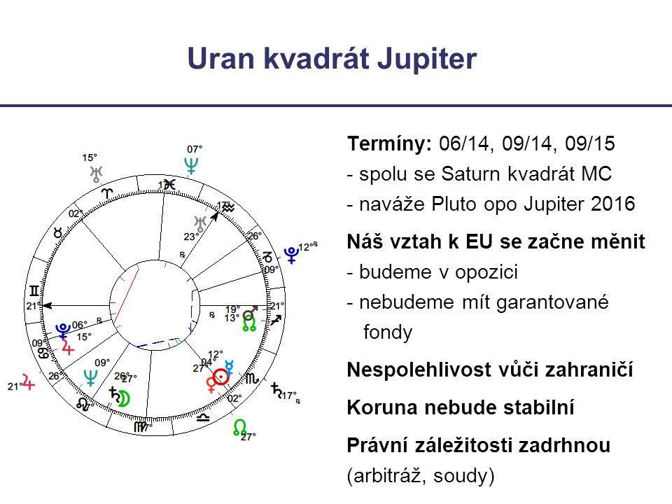 Uran kvadrát Jupiter Termíny: 06/14, 09/14, 09/15 - spolu se Saturn kvadrát MC - naváže Pluto opo Jupiter 2016 Náš vztah k EU se začne měnit - budeme