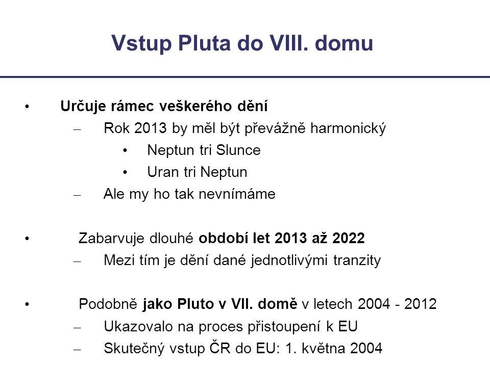 Vstup Pluta do VIII. domu • Určuje rámec veškerého dění – Rok 2013 by měl být převážně harmonický • Neptun tri Slunce • Uran tri Neptun – Ale my ho ta