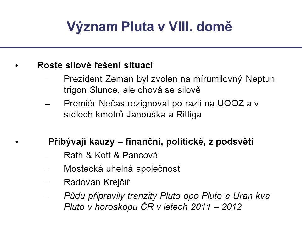Význam Pluta v VIII. domě • Roste silové řešení situací – Prezident Zeman byl zvolen na mírumilovný Neptun trigon Slunce, ale chová se silově – Premié
