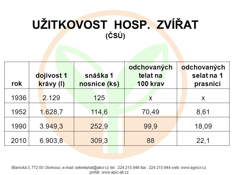 Blanická 3, 772 00 Olomouc, e-mail: sekretariat@akcr.cz tel.: 224 215 946 fax.: 224 215 944 web: www.agrocr.cz, portál: www.apic-ak.cz UŽITKOVOST HOSP