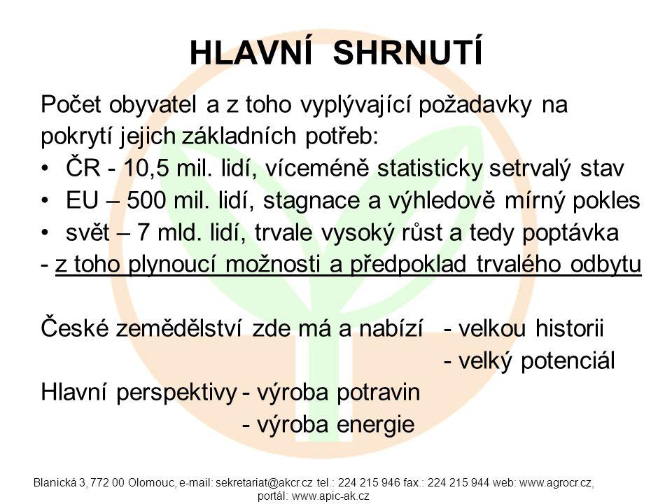 Blanická 3, 772 00 Olomouc, e-mail: sekretariat@akcr.cz tel.: 224 215 946 fax.: 224 215 944 web: www.agrocr.cz, portál: www.apic-ak.cz HLAVNÍ SHRNUTÍ