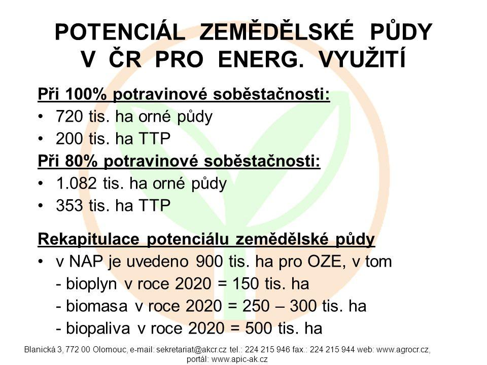 Blanická 3, 772 00 Olomouc, e-mail: sekretariat@akcr.cz tel.: 224 215 946 fax.: 224 215 944 web: www.agrocr.cz, portál: www.apic-ak.cz POTENCIÁL ZEMĚD