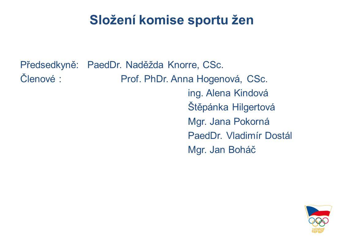 Složení komise sportu žen Předsedkyně: PaedDr. Naděžda Knorre, CSc.