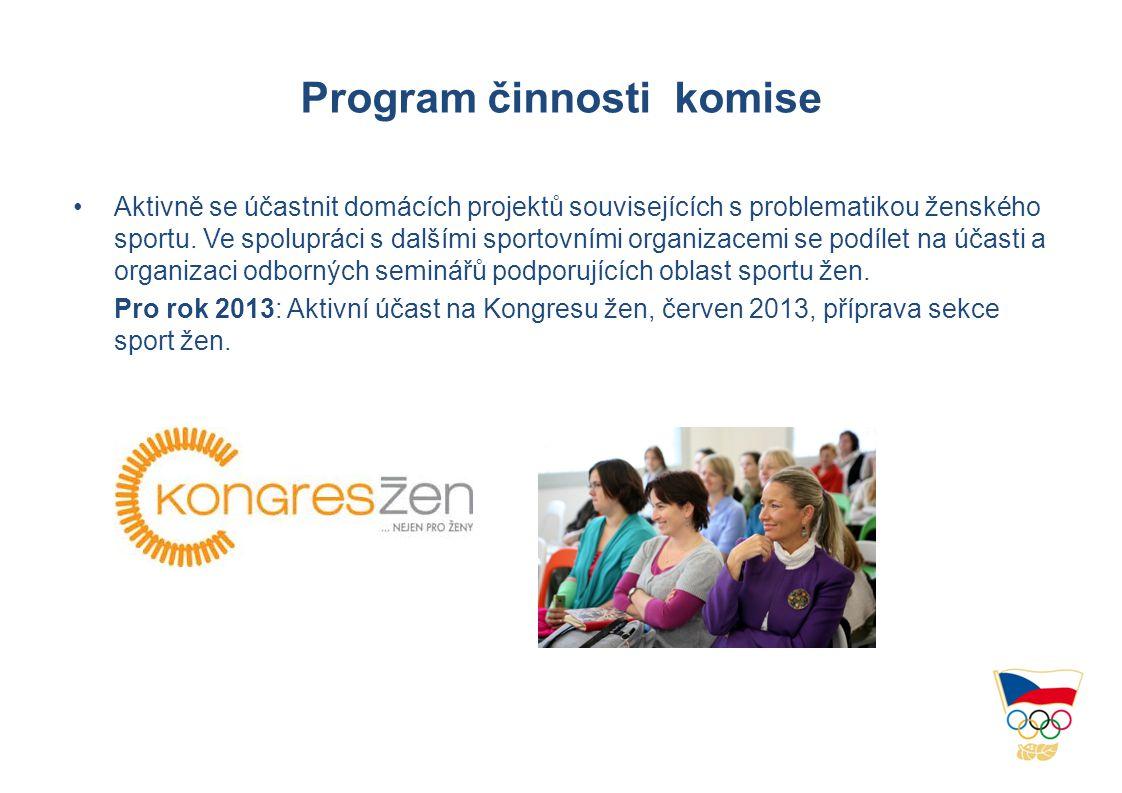 Program činnosti komise •Aktivně se účastnit domácích projektů souvisejících s problematikou ženského sportu.