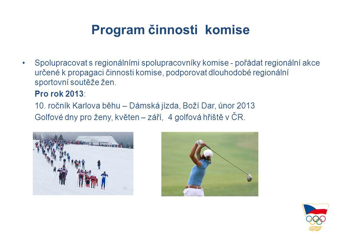 Program činnosti komise •Spolupracovat s regionálními spolupracovníky komise - pořádat regionální akce určené k propagaci činnosti komise, podporovat dlouhodobé regionální sportovní soutěže žen.
