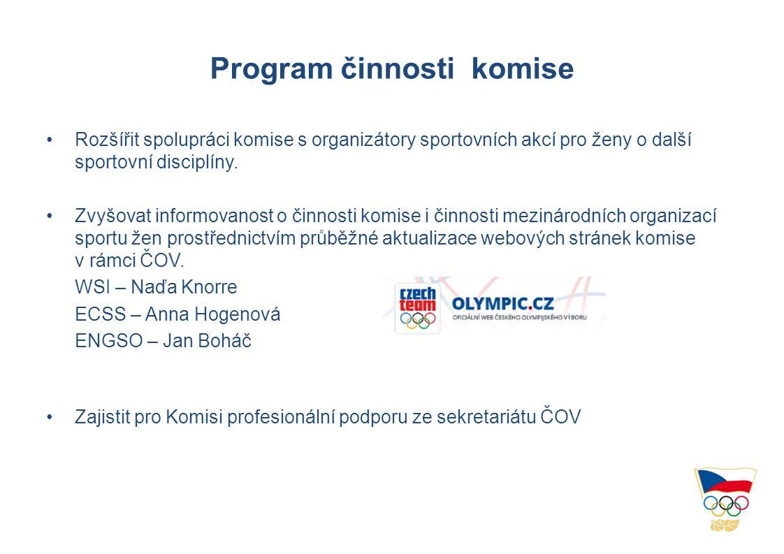Program činnosti komise •Rozšířit spolupráci komise s organizátory sportovních akcí pro ženy o další sportovní disciplíny.