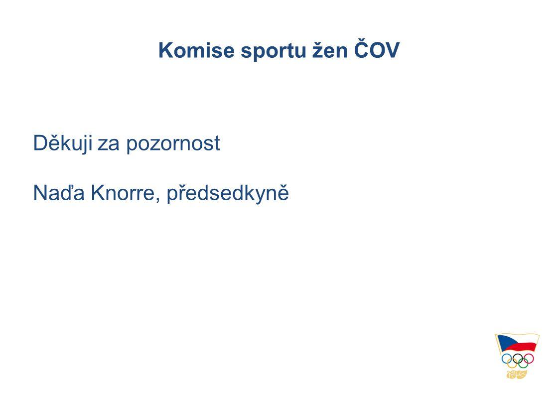 Komise sportu žen ČOV Děkuji za pozornost Naďa Knorre, předsedkyně