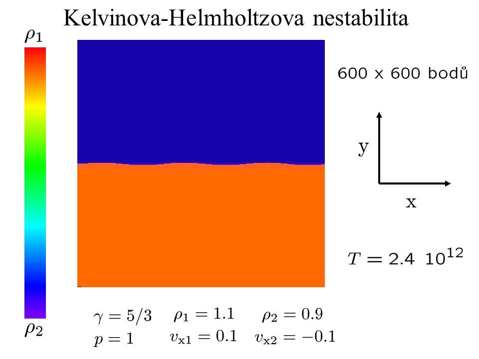 Kelvinova-Helmholtzova nestabilita