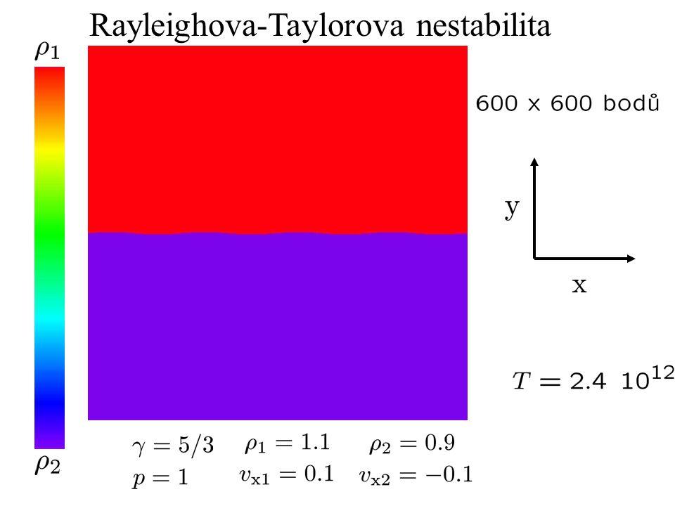 Rayleighova-Taylorova nestabilita