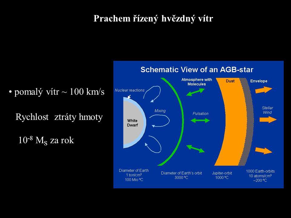 Prachem řízený hvězdný vítr Rychlost ztráty hmoty 10 -8 M S za rok • pomalý vítr ~ 100 km/s