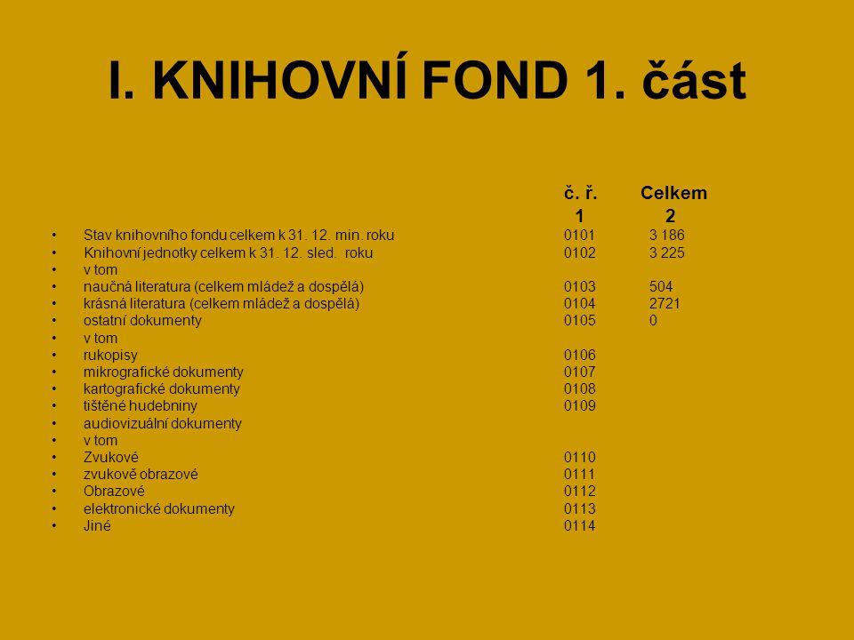 I. KNIHOVNÍ FOND 1. část č. ř. Celkem 1 2 •Stav knihovního fondu celkem k 31.