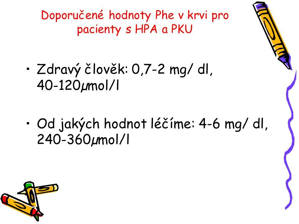 Doporučené hodnoty Phe v krvi pro pacienty s HPA a PKU •Zdravý člověk: 0,7-2 mg/ dl, 40-120µmol/l •Od jakých hodnot léčíme: 4-6 mg/ dl, 240-360µmol/l