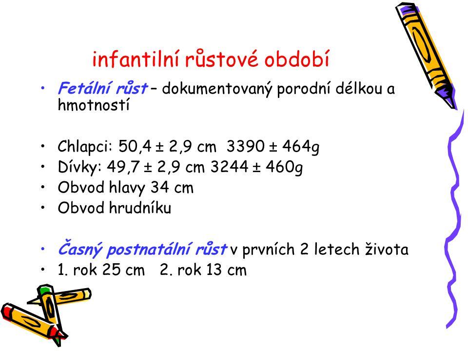 infantilní růstové období •Fetální růst – dokumentovaný porodní délkou a hmotností •Chlapci: 50,4 ± 2,9 cm 3390 ± 464g •Dívky: 49,7 ± 2,9 cm 3244 ± 46